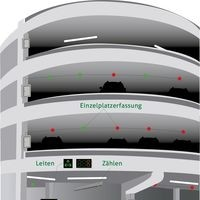 Indoor System