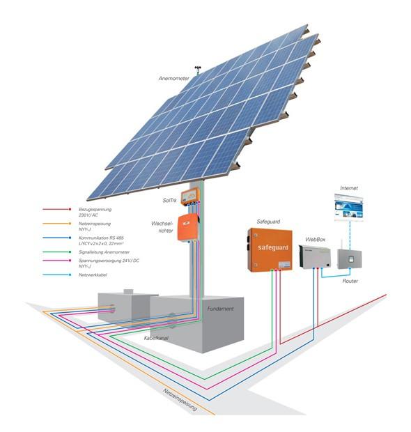 moser elektro l ftung kaffee solar in ried im. Black Bedroom Furniture Sets. Home Design Ideas