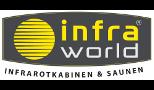http://infraworld.stadtausstellung.at/