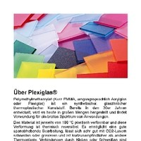 Beschreibung Acrylglas