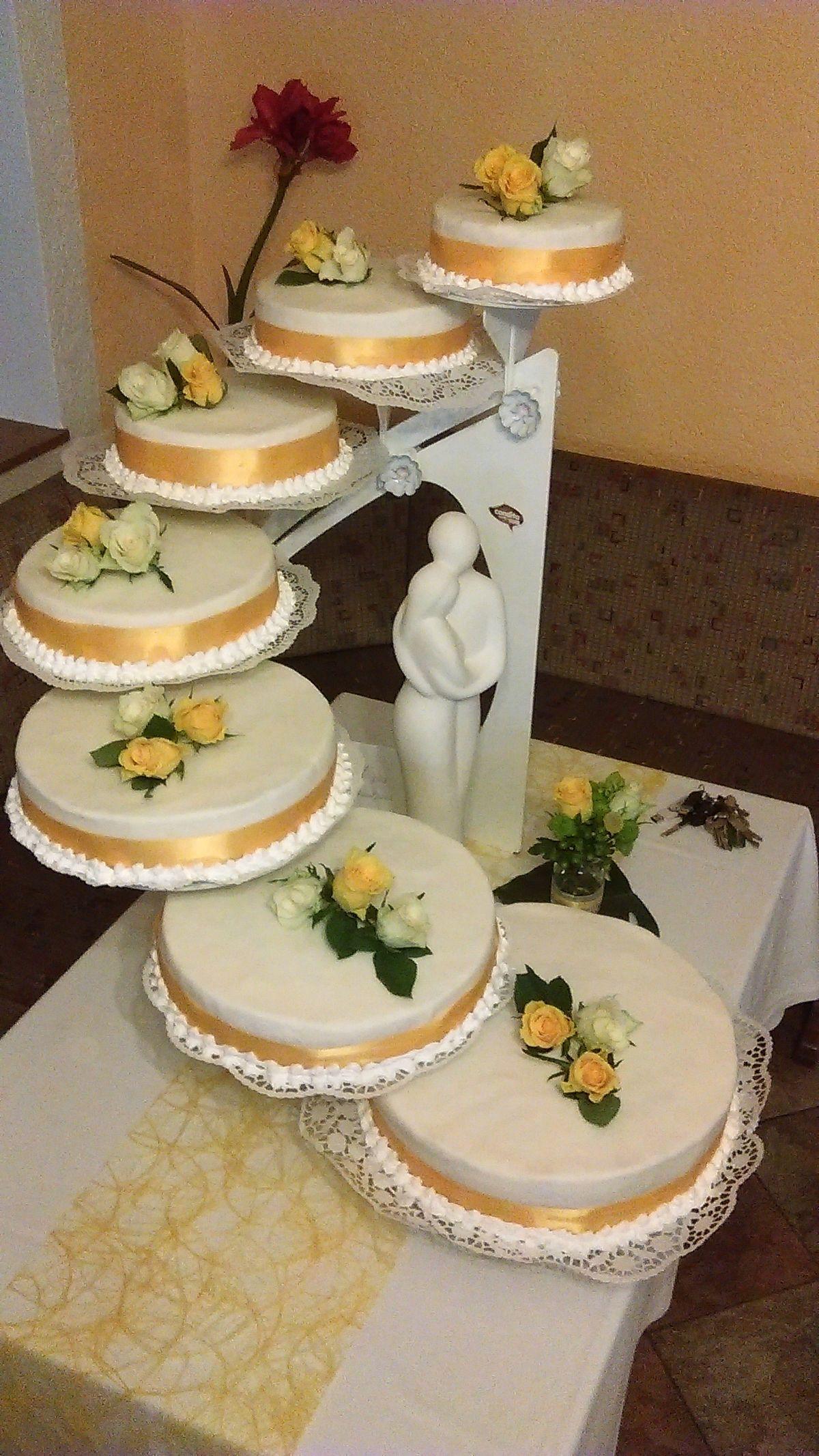 Hochzeitstorten Condita Mmmh Mag Edith Auinger Pfund