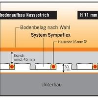Detail:_Fußbodenheizung_System_Sympaflex