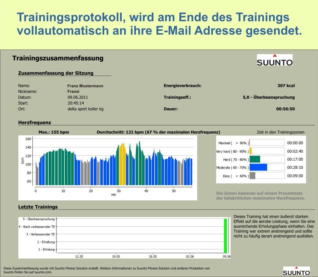 Mustermann Training